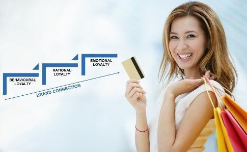 emotionale Kundenbindung Frau lacht mit Kundenkarte
